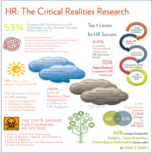 HR Critical Realities Infographic_Small