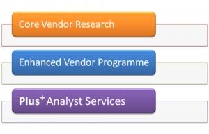 Vendor_services