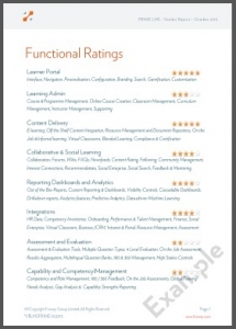Fosway Vendor Reports_Functional Ratings Medium