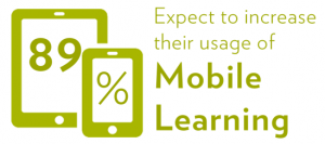 Fosway and Learning Technologies Survey 2016_Mobile Learning