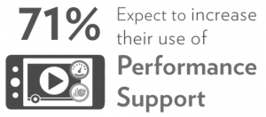 Fosway and Learning Technologies Survey 2016_Performance Support