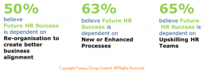 HR Critical Realities 2015_Fosway Future HR Success