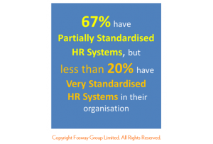 HR Critical Realities 2015_Fosway HR Systems standardisation