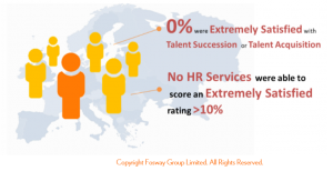 HR Critical Realities 2015_Fosway HR services satisfaction