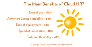 fosway-benefits-of-cloud-hr