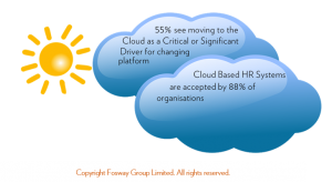 fosway-cloud-based-hr-technology-drivers