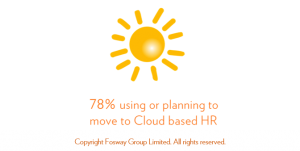 fosway-cloud-based-hr-technology-in-europe