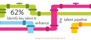 fosway-hr-analytics-and-the-talent-pipeline