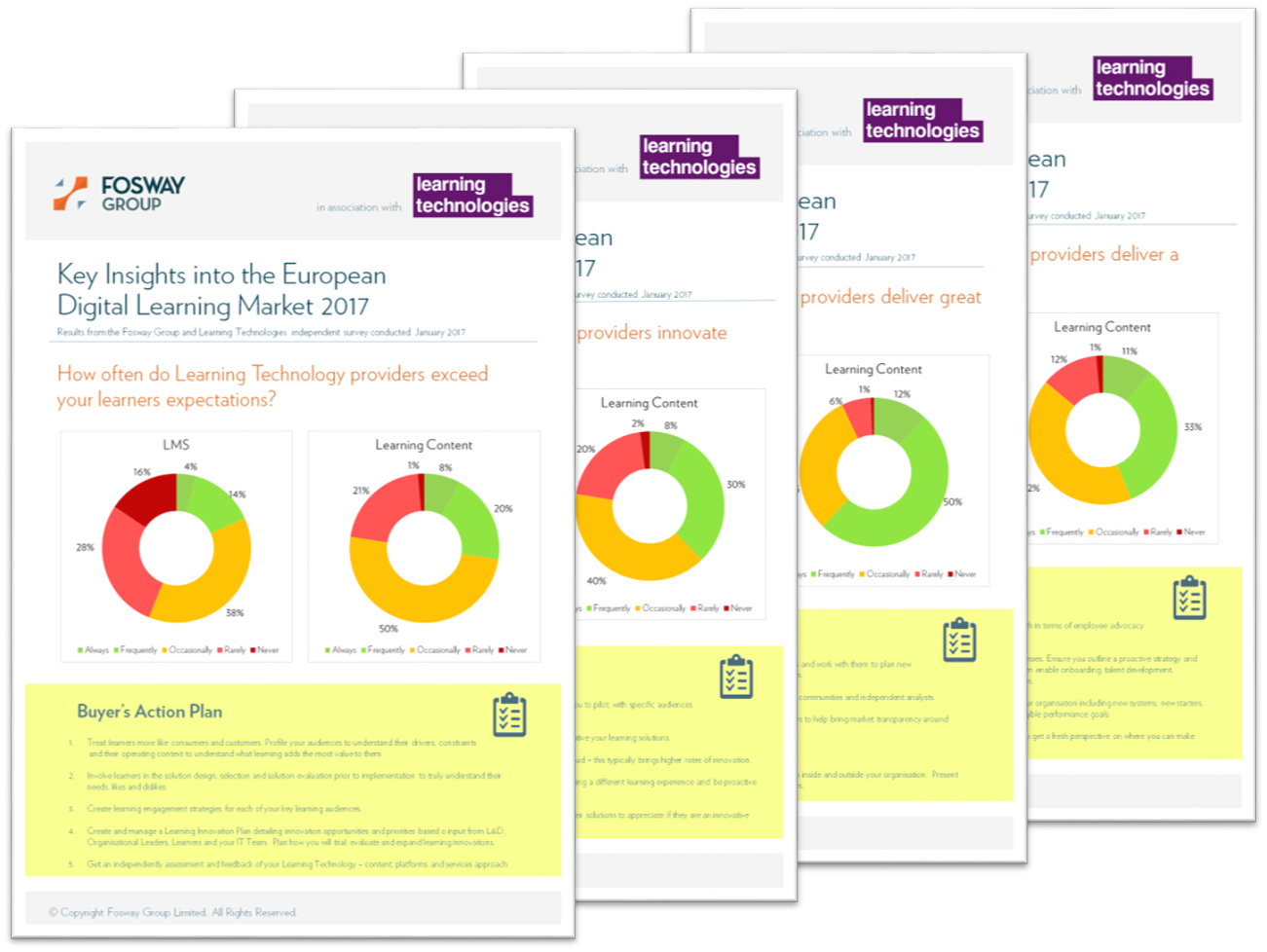 Fosway Digital Learning Realities 2017 Datasheets