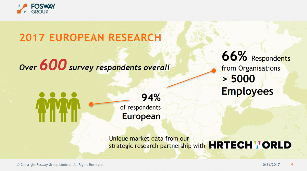 Fosway HR Tech World European HR Realities_2
