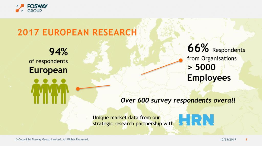 European Corporate HR Realities - Future Outlook & Digital Transformation