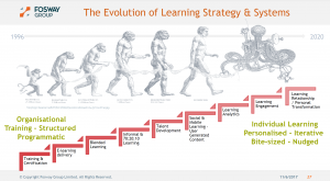 Fosway Learning Technologies Asia_Evolution of Learning Strategy and Systems