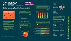 FOSWAY_Learning Technologies_Digital Learning Realities 2018