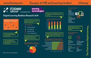 Fosway_Learning Technologies_Digital Learning Realities Research Headlines 2018