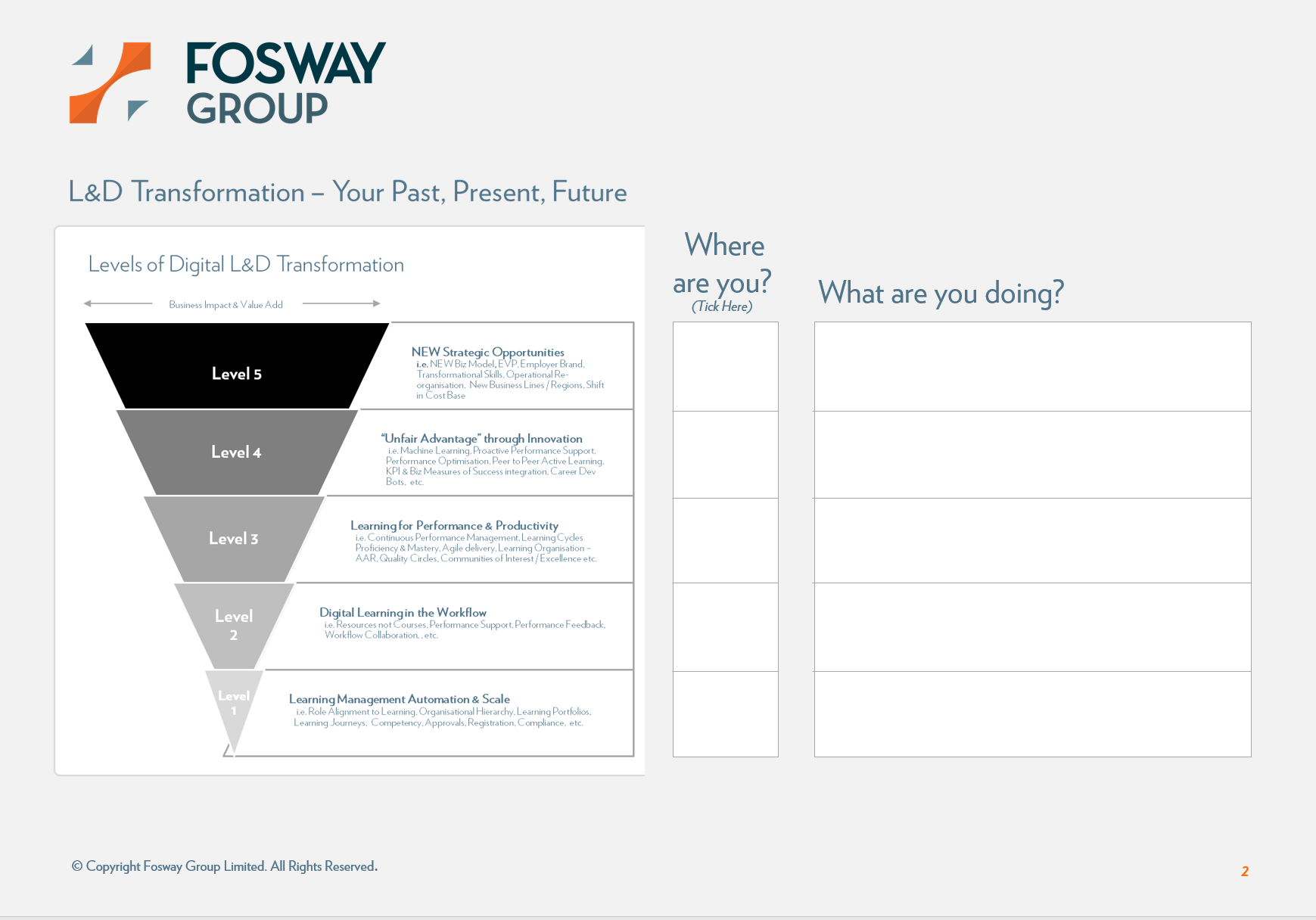 Fosway Digital Learning Transformation Exercise
