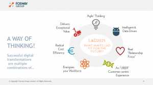 Fosway L&D 2025_Fit for the future