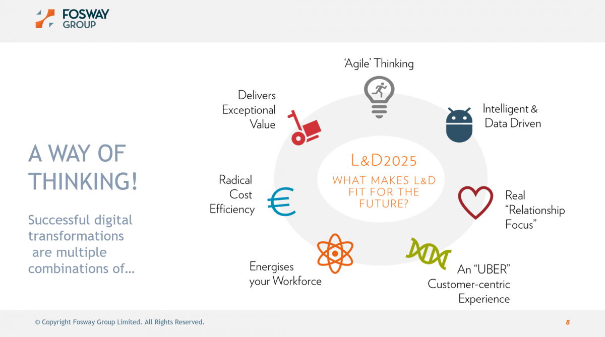 Fosway L&D 2025_Fit for the future_digital transformation of learning