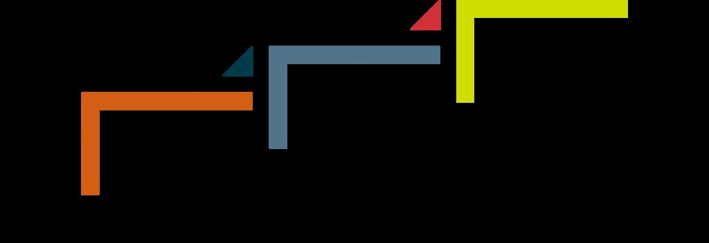 Fosway 3 step methodology