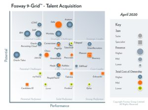 2020 Fosway 9-Grid Talent Acquistion_Lge